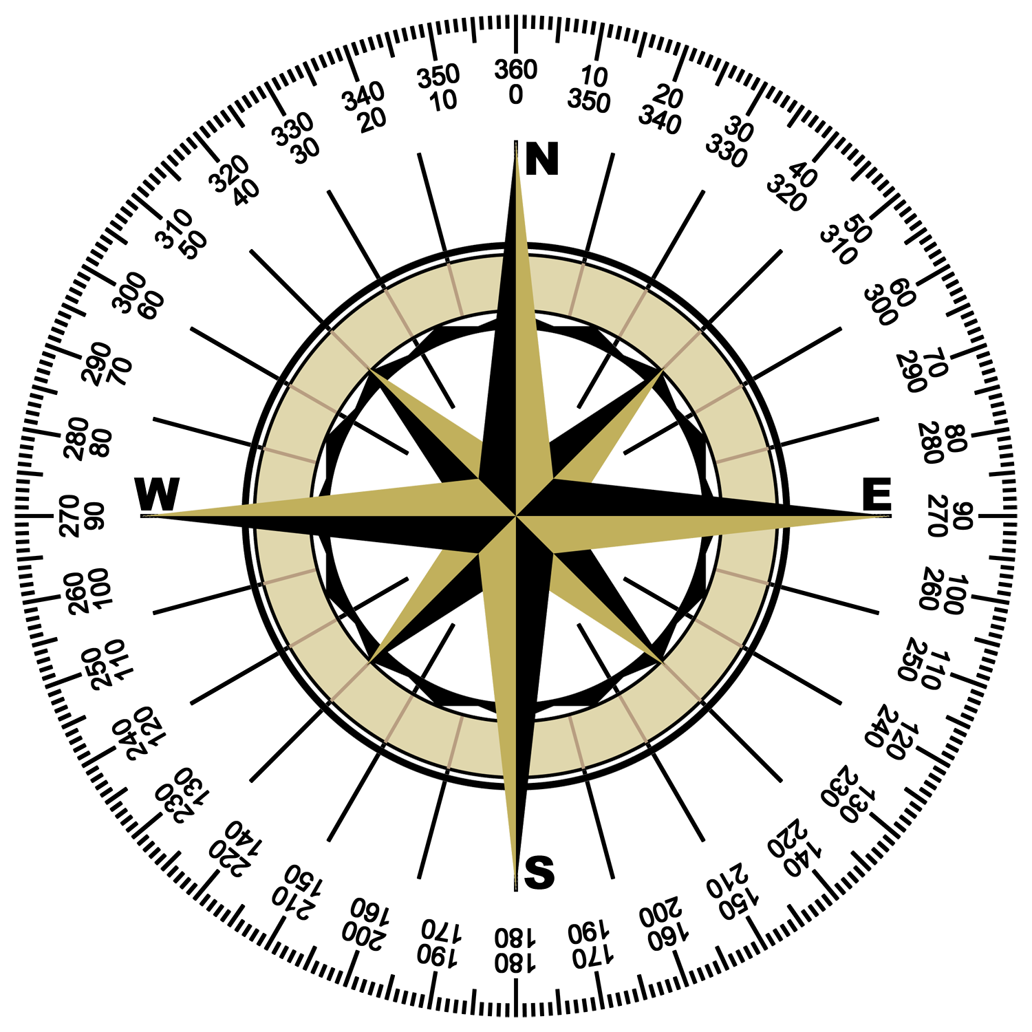 compass png clipart best #17143