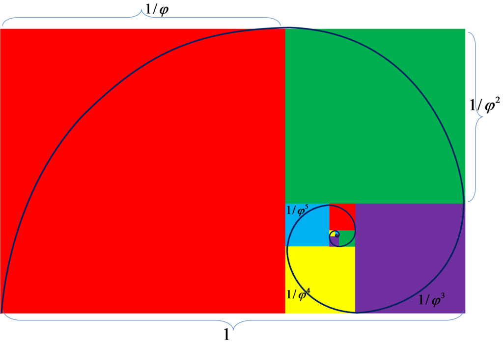 file golden ratio wikimedia commons #30795