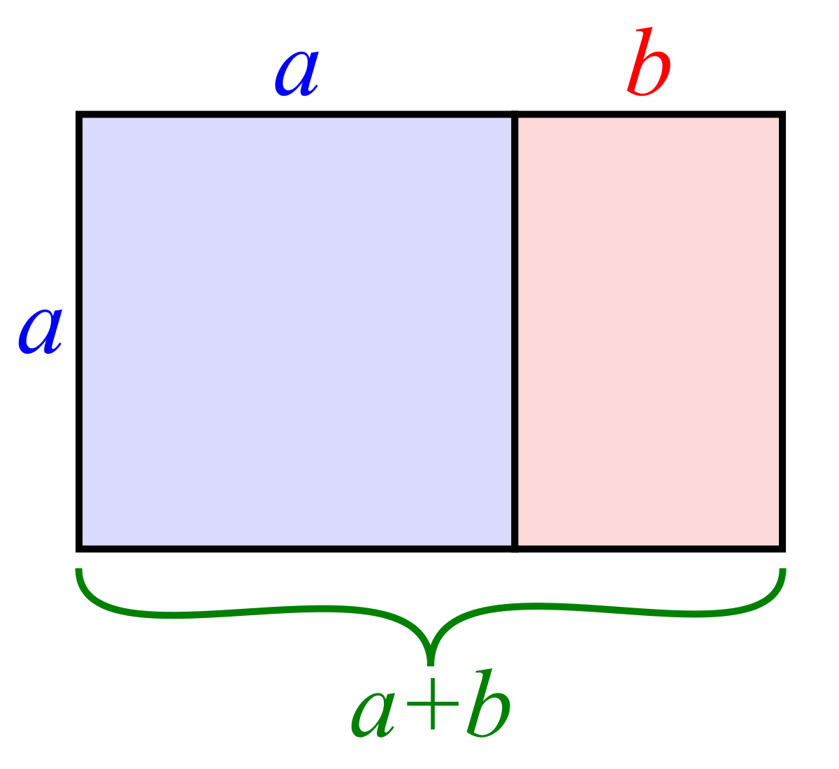 golden ratio, golden rectangle wikipedia #30813