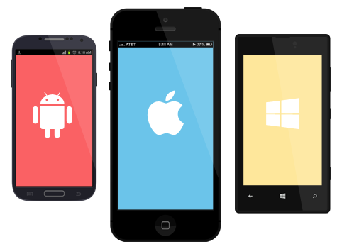 mobile application development india iphone android #9805